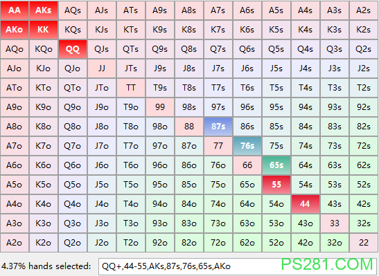 【6upoker】线上6max起手牌推荐表格:MP